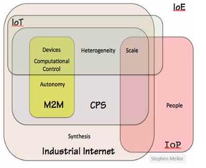 IIC関連銘柄